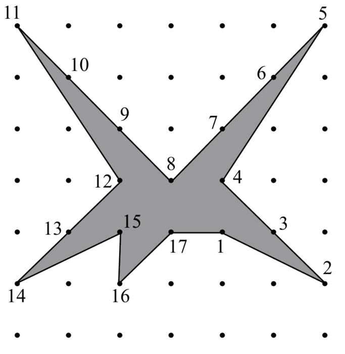 Polygone de Pick tel que A = 7,5, i = 0 et b = 17