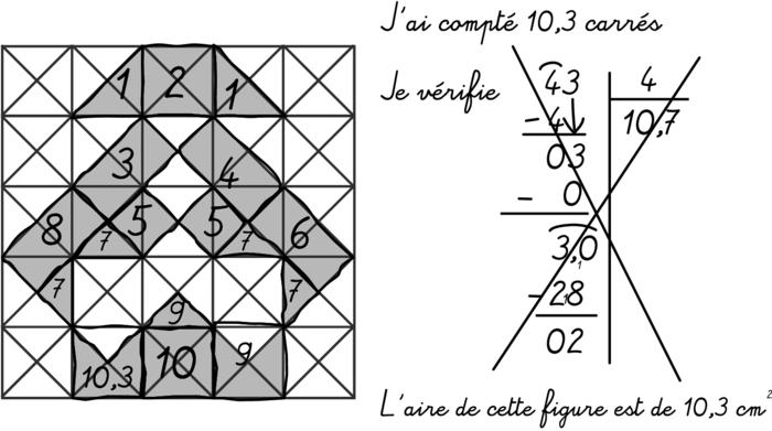Production de Cloé