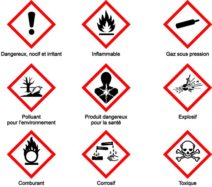 Les nouveaux pictogrammes de sécurité
